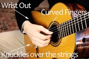 classical guitar hand position