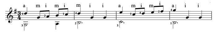 minuet in G guitar