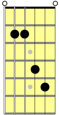 tuning-chord