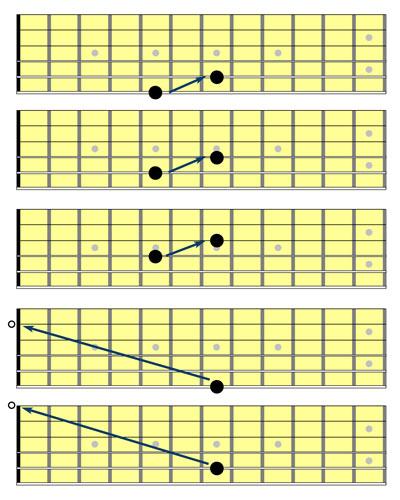 tune guitar with harmonics