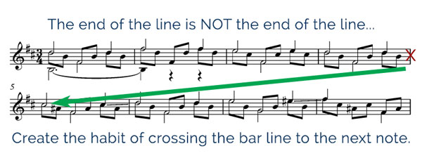 In music, don't stop at the end of a line.
