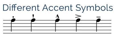 accent symbols for guitar
