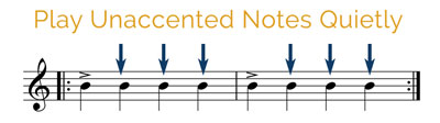 accented and unaccented notes