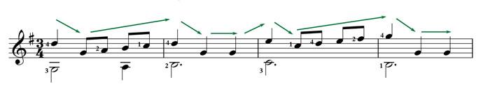 musical dynamics on guitar