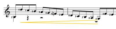 descending dynamic lines