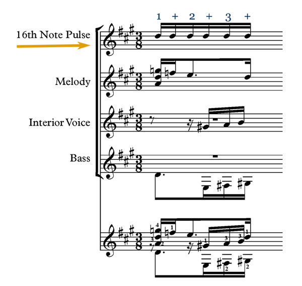 16th note stacked rhythms