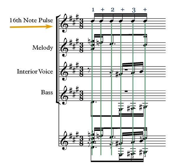 complex rhythm classical guitar