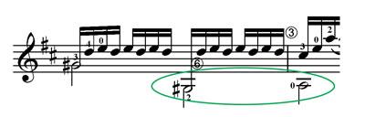 bass leading tone